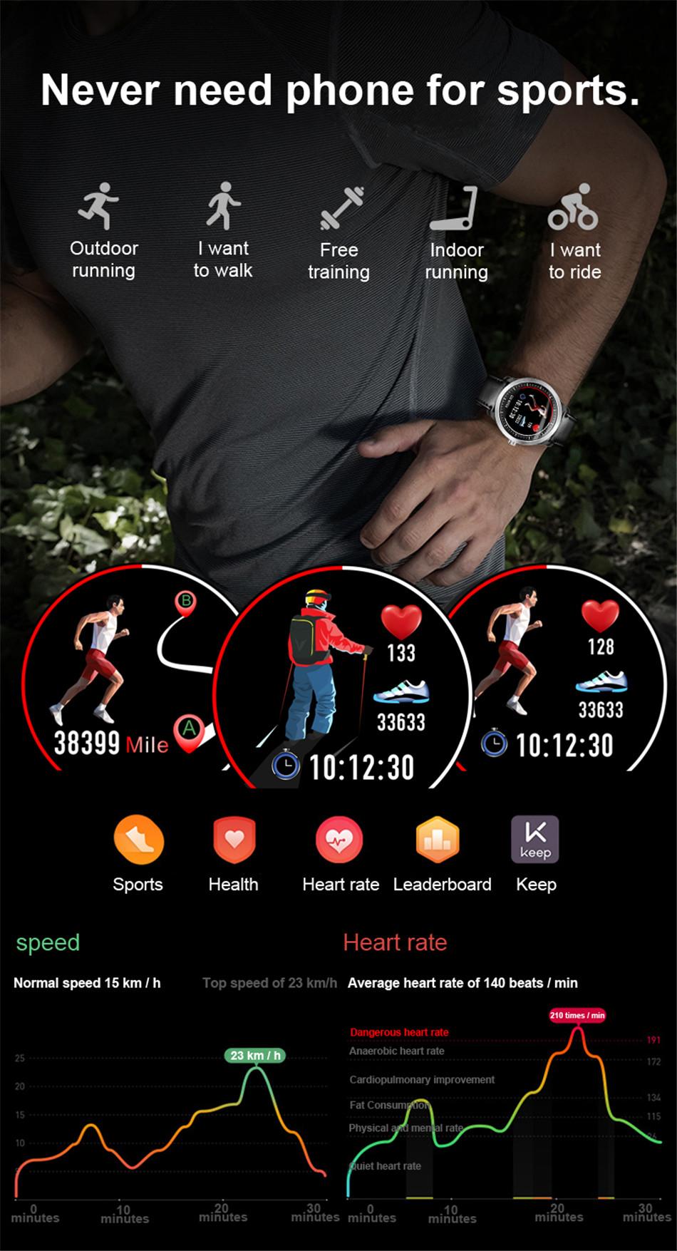 N58 Steel Band Smart Watch ECG ECG+PPG Sports Waterproof Bracelet HRV Report Blood Pressure Heart Rate Test  7