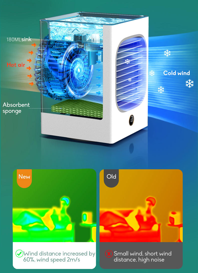 Automatic Shaking Head Rechargeable Mini Air Conditioner Small Electric Fan Miniature Refrigeration Artifact Portable Suitable For Student Dormitory 4