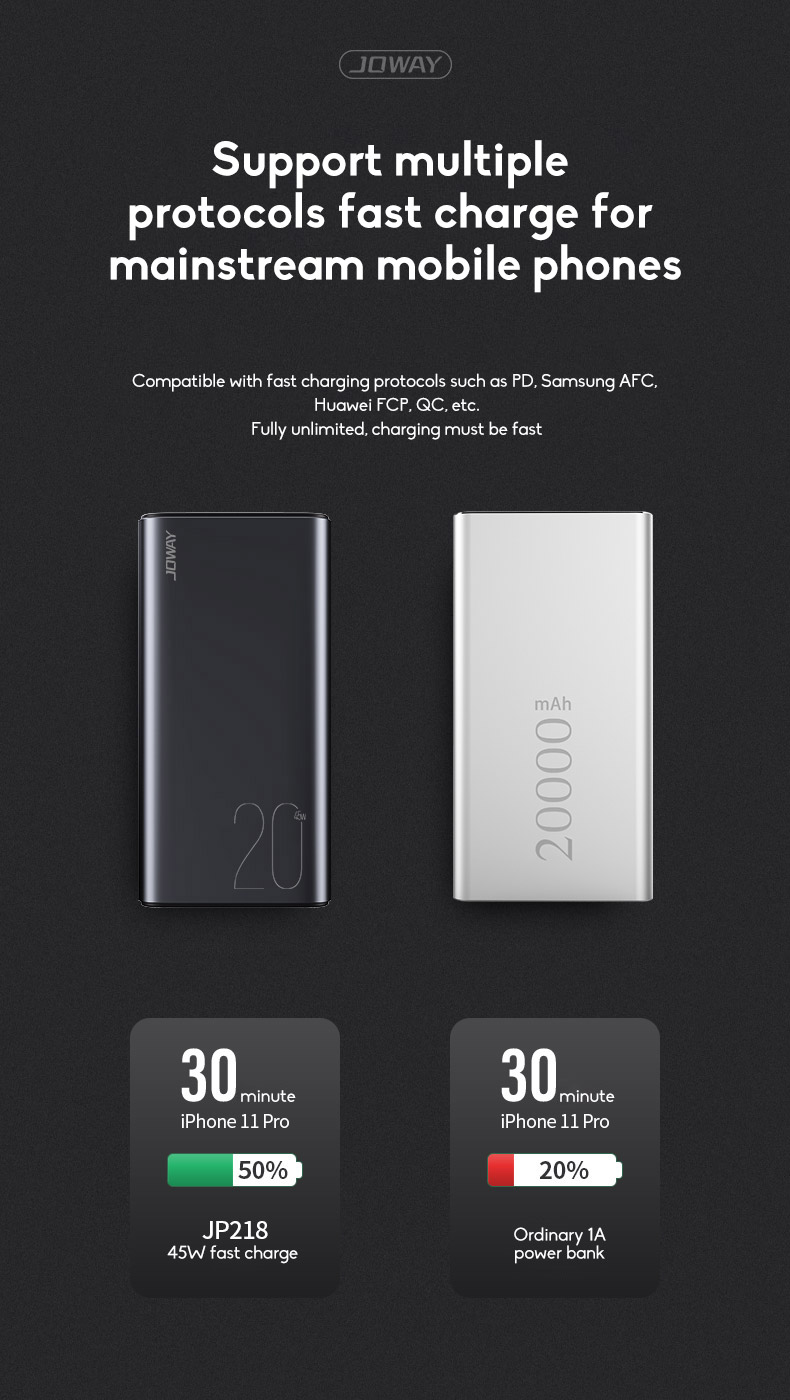 PD45W 20000mAh Wireless Power Bank Power Bank Polymer Battery Cell Ultra-thin Fast Charging For Outdoor Use 3