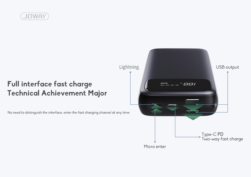 20000mAh Mobile Power Bank Super Large Capacity Universal Compact Power Bank Mini With LED Light Source 5