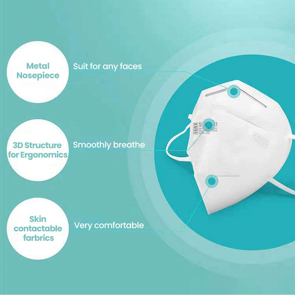 SUNJOY KN95 Protective Respirator 5-ply Earloop Masks Pack Of 10 1