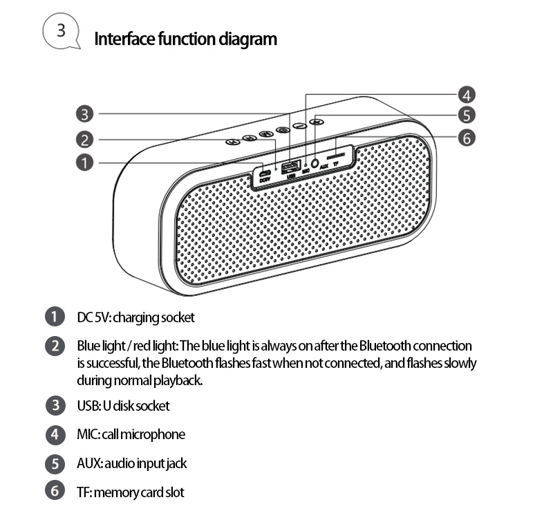 LED Portable Bluetooth Speakers 10W Wireless Stereo Bass Hifi Speaker Support TF card AUX USB Handsfree with Flash LED Clock 18