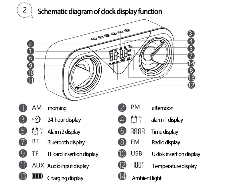 LED Portable Bluetooth Speakers 10W Wireless Stereo Bass Hifi Speaker Support TF card AUX USB Handsfree with Flash LED Clock 17