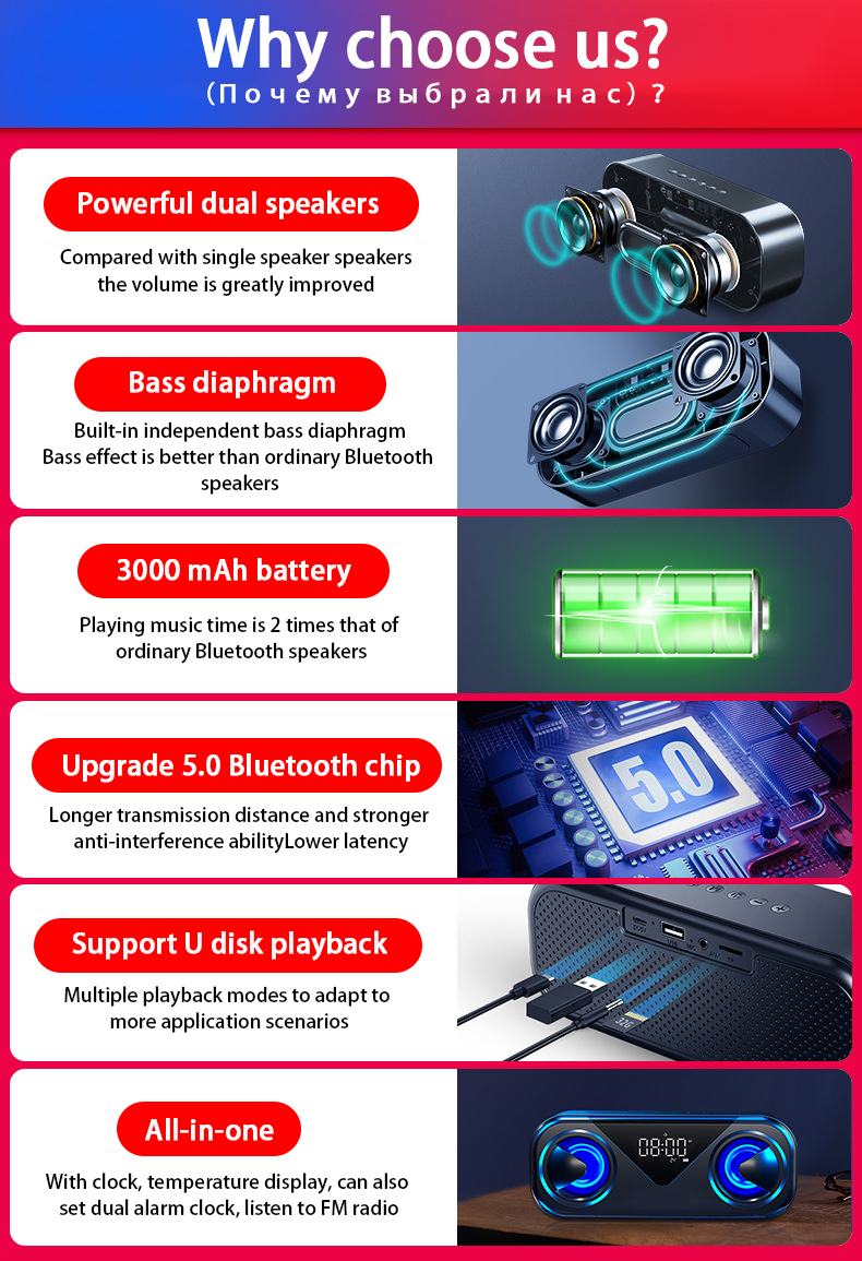 LED Portable Bluetooth Speakers 10W Wireless Stereo Bass Hifi Speaker Support TF card AUX USB Handsfree with Flash LED Clock 0