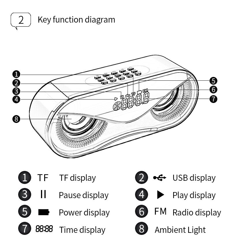 Bluetooth Speaker Cool Owl Design LED Flash Portable Wireless Loudspeaker TF Card FM Radio Alarm Clock TV Bass Smart Display M6 15