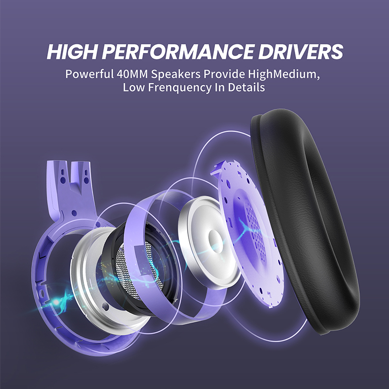 SOMIC Gaming Headset with Mic G951S Purple Stereo for PS4 PC Phone Detachable Cat Ear Headphone 3.5MM Noise Reduction Women Gift 2
