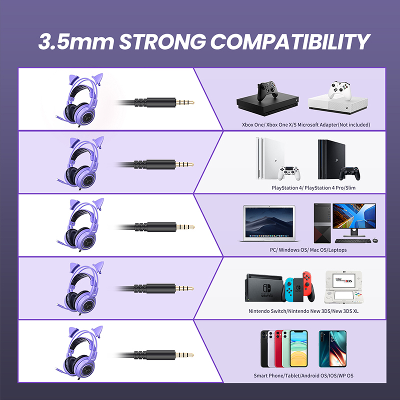 SOMIC Gaming Headset with Mic G951S Purple Stereo for PS4 PC Phone Detachable Cat Ear Headphone 3.5MM Noise Reduction Women Gift 5