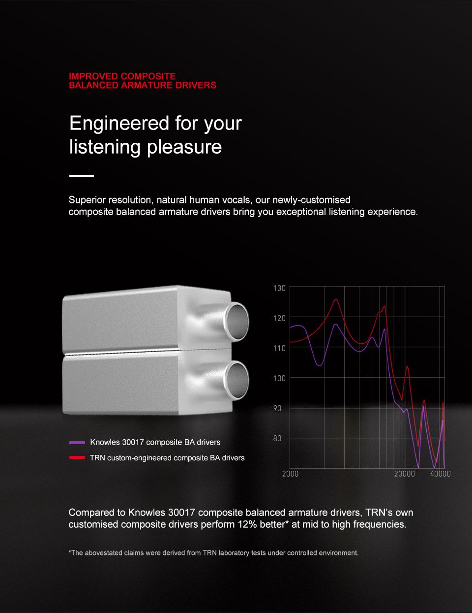 TRN V30 2BA+1DD Hybrid Earphone DJ IEM Monito Sport Earphone 3 Drive Earplug Headset 2Pin Detachable Trn HIFI Earphone 4