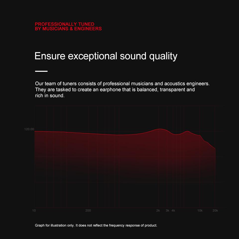 TRN V30 2BA+1DD Hybrid Earphone DJ IEM Monito Sport Earphone 3 Drive Earplug Headset 2Pin Detachable Trn HIFI Earphone 2