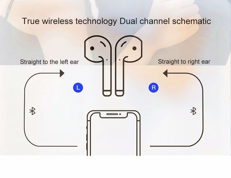 P23 TWS Bluetooth Earphone Wireless headphones Mini Pods Stereo Sports Sound Earbuds LED Display With Microphone For Smart Phone 5