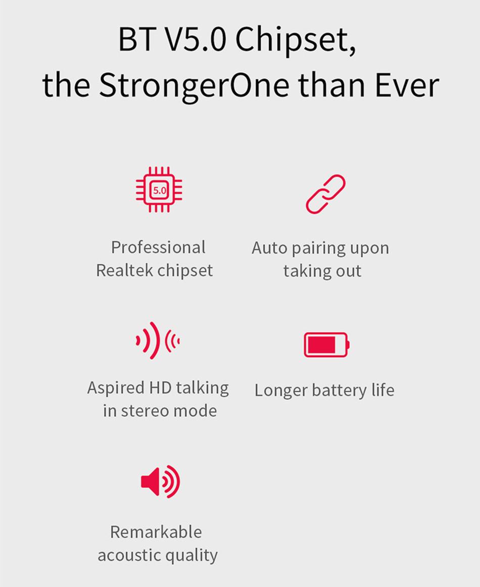 i7s TWS Wireless Earpiece Bluetooth 5.0 Earphones sport Earbuds Headset With Mic For smart Phone Xiaomi Samsung Huawei LG 11